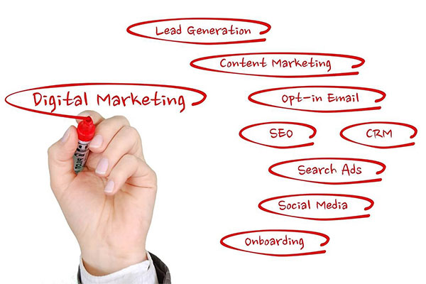 words included in digital marketing