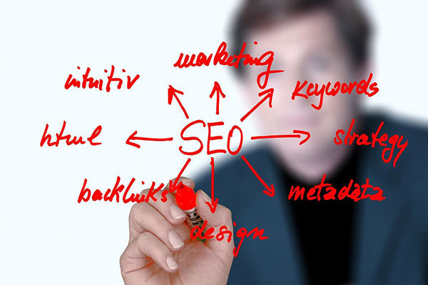 written words describing SEO