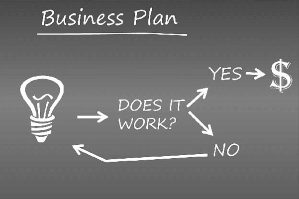 blackboard showing business plan skills